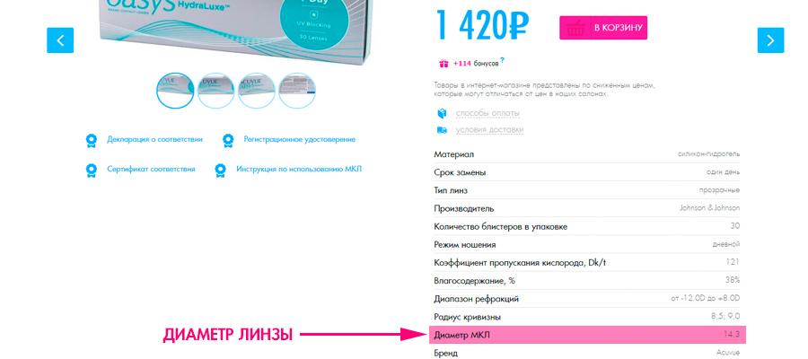 рецепт на контактные линзы
