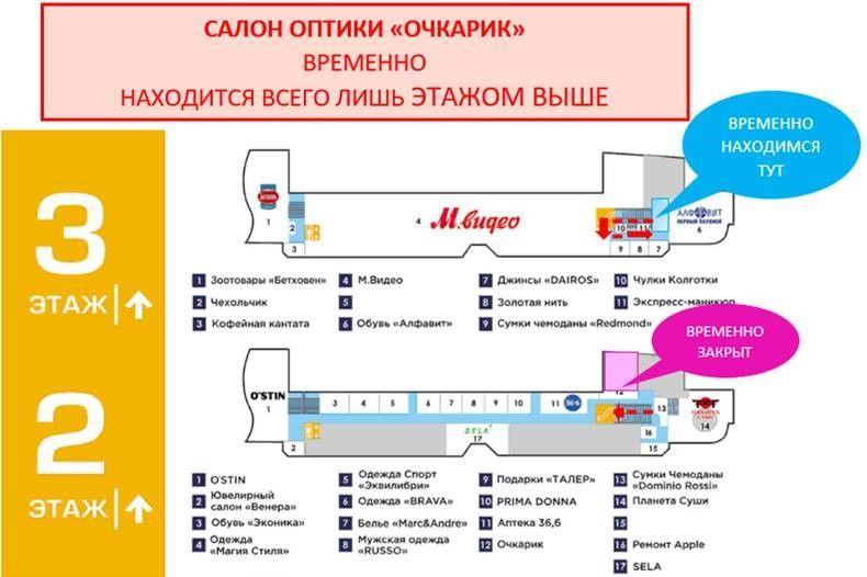 Схема расположения салона